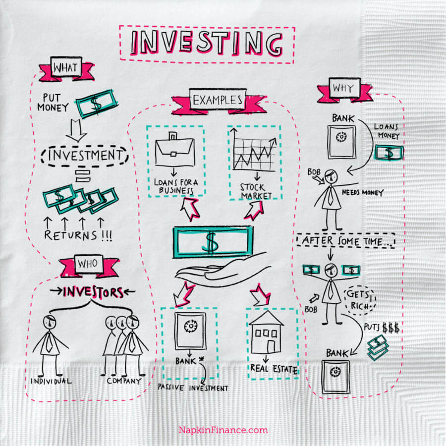 Investments for beginners abendstern global investments mexico