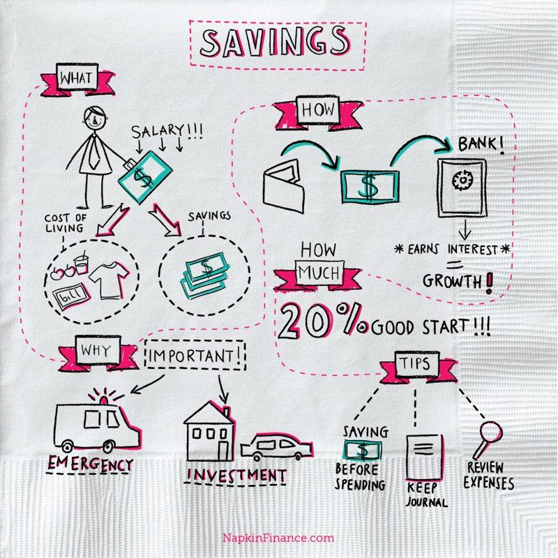 Savings Napkin
