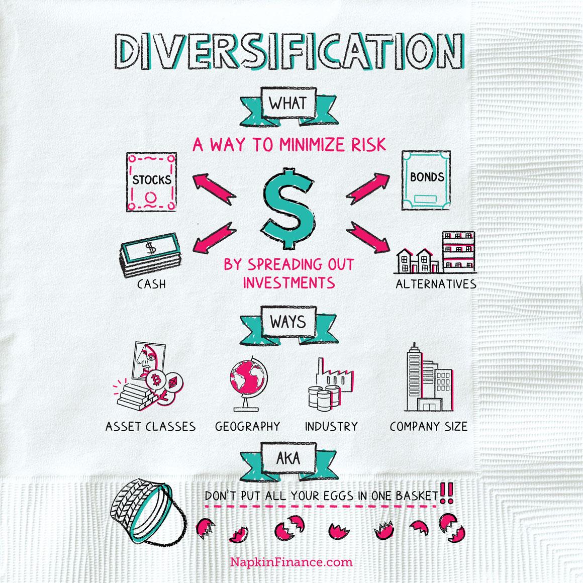 NapkinFinance-Diversification-Book-Napkin-