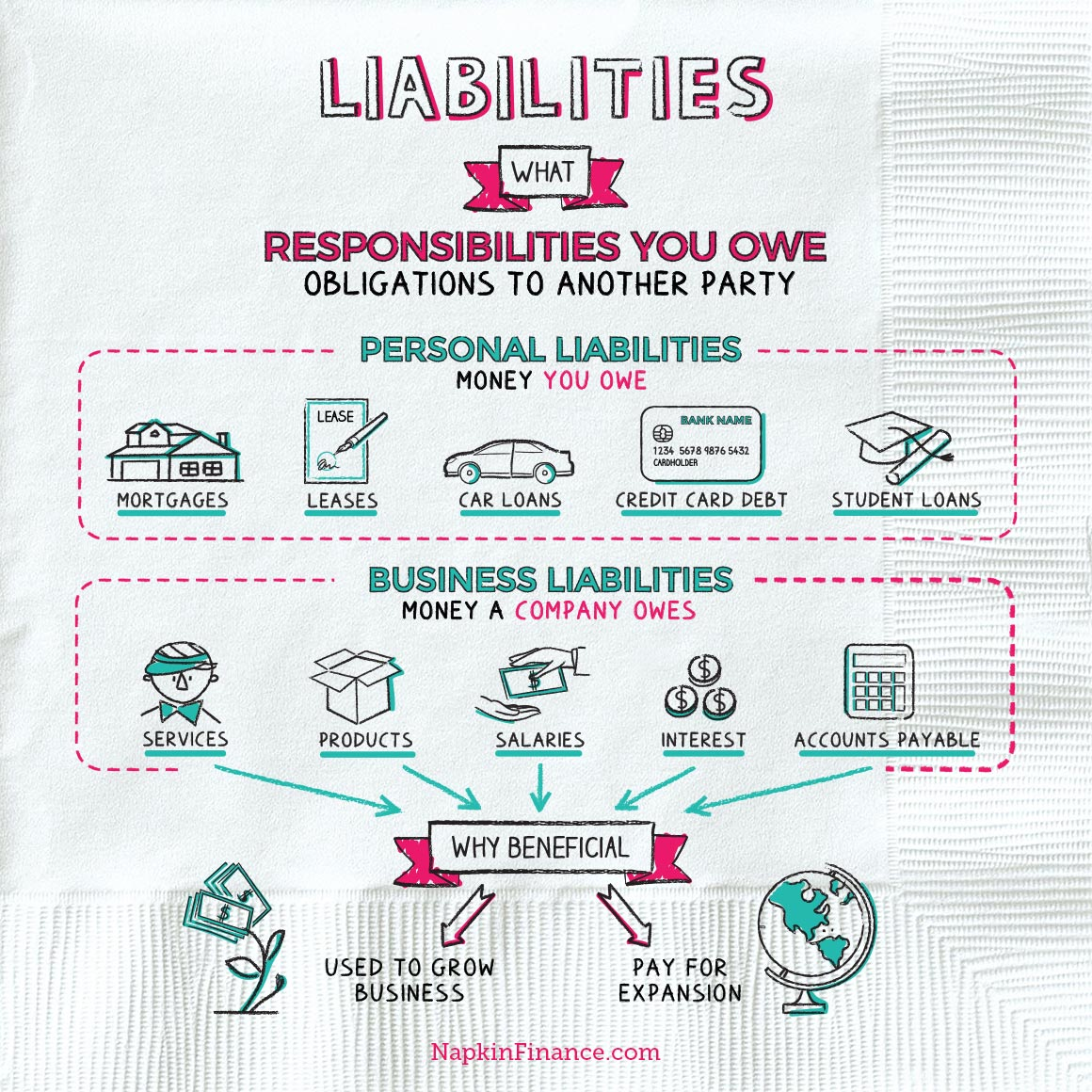 NapkinFinance-Liabilities-Napkin-05-22-19-v02