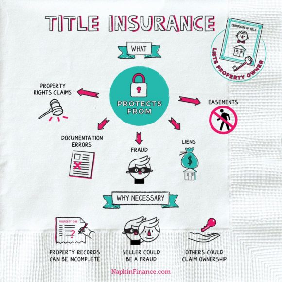 NapkinFinance-TitleInsurance-Napkin