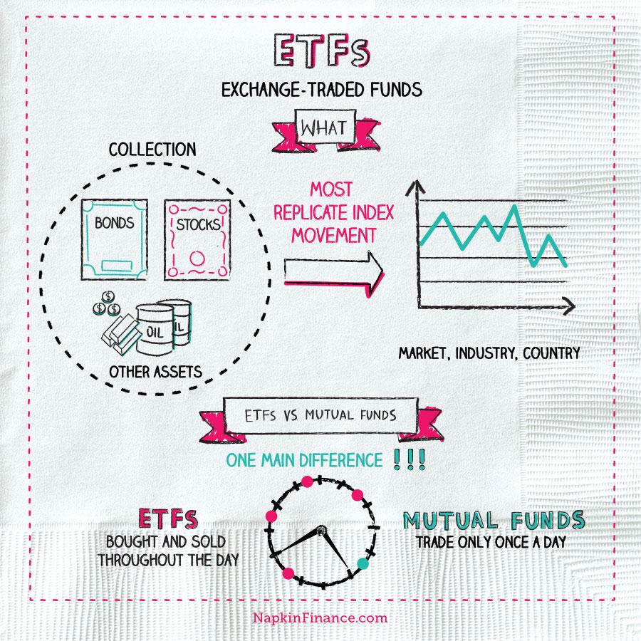 NapkinFinance-ETF-Napkin-10-22-18-v03