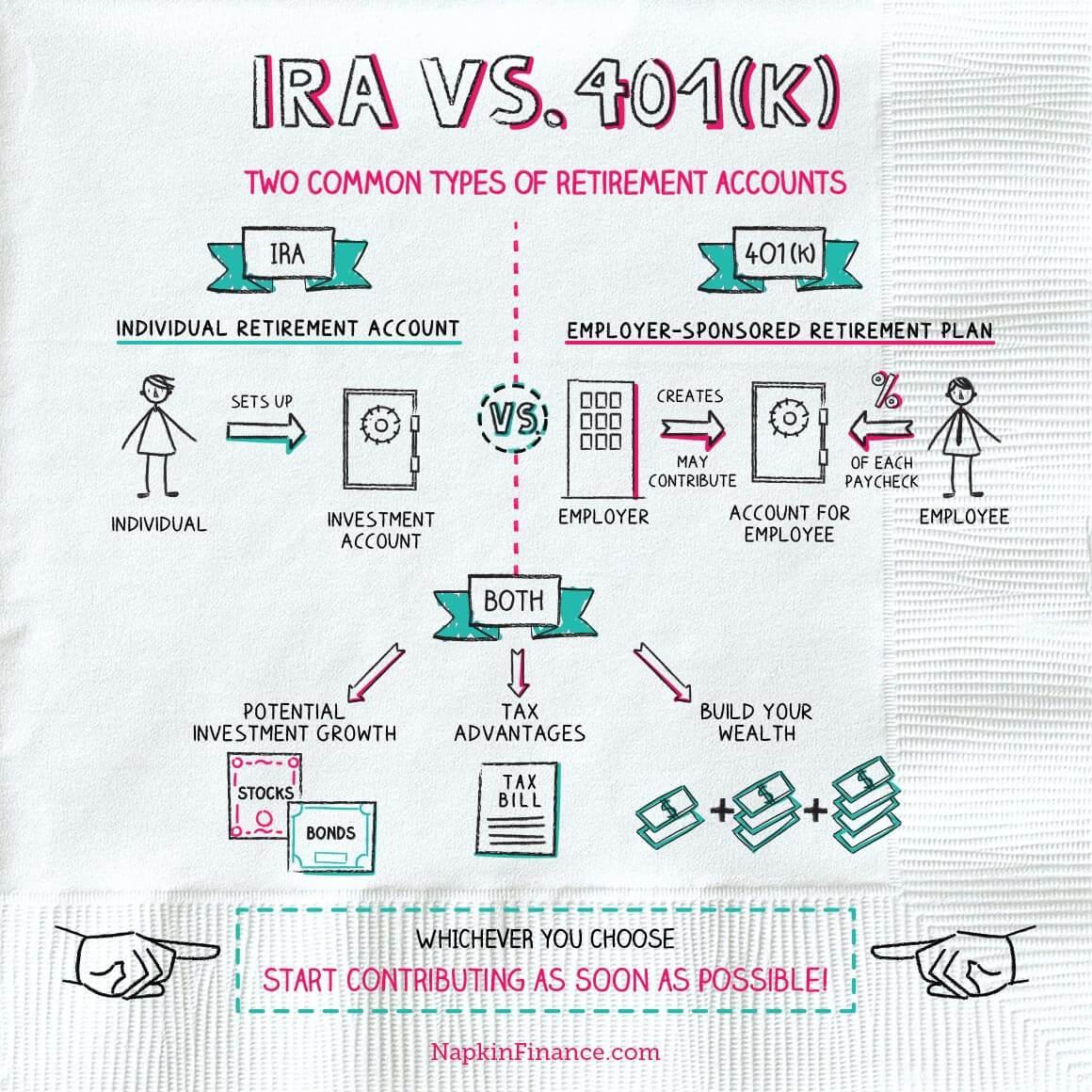 NapkinFinance-IRAvs401k-Napkin-12-19-2018-v05