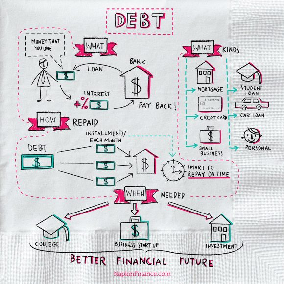 No More Debt, Debt Law, Debt Hotline, Debt Resolution, Debt Payment, Debt Advisors, Debt Service, Debt Consolidation Programs