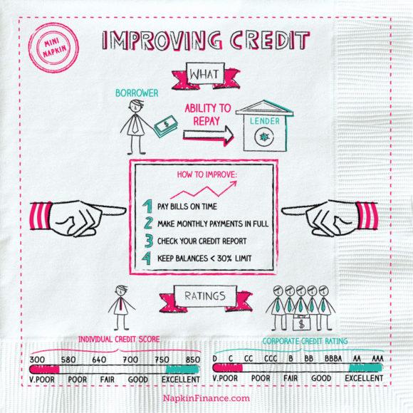 NapkinFinance-ImprovingCredit-Napkin-10-12-18-v02
