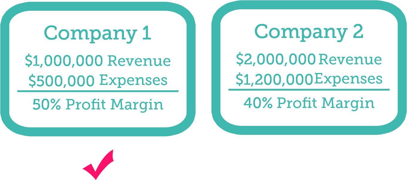 profit-margins-3-final