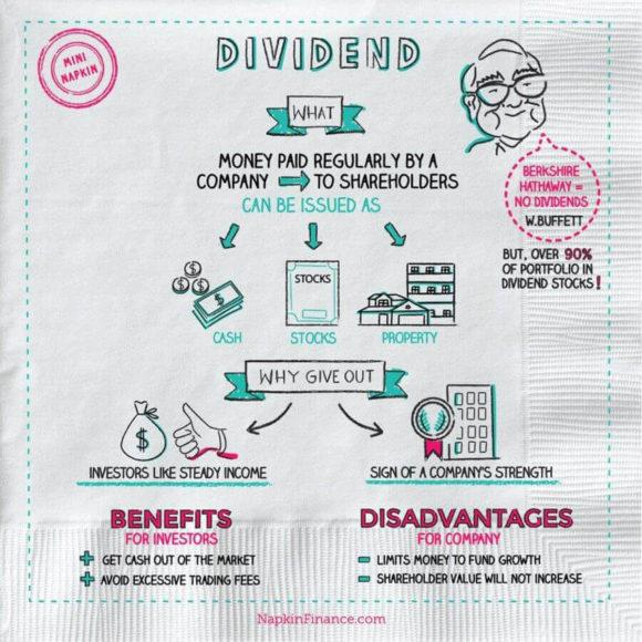 napkin-finance-dividend