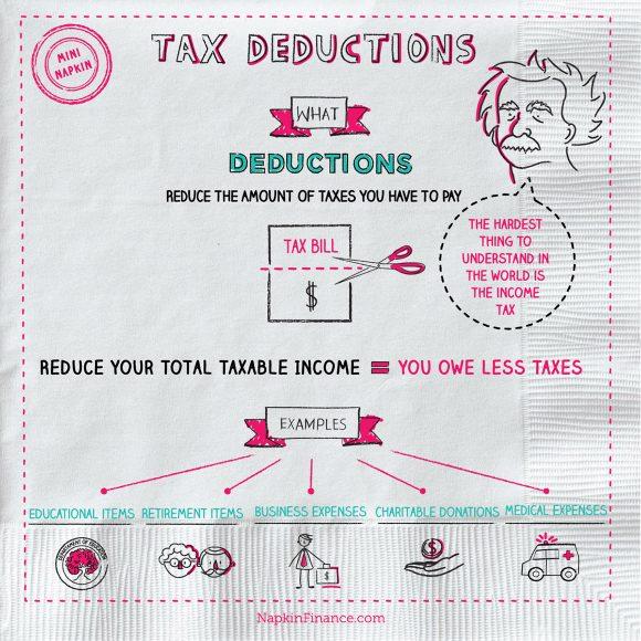 Tax Sale, Tax Experts, Tax Filing Online, Company Tax, Tax Income, Tax Claim, Tax Schedule