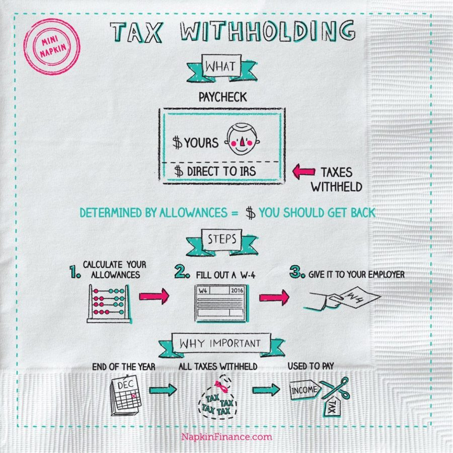 Canadian withholding tax on stock options