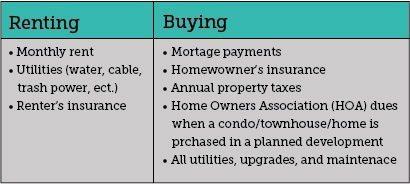 renting-buying_v2