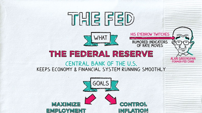 The Fed