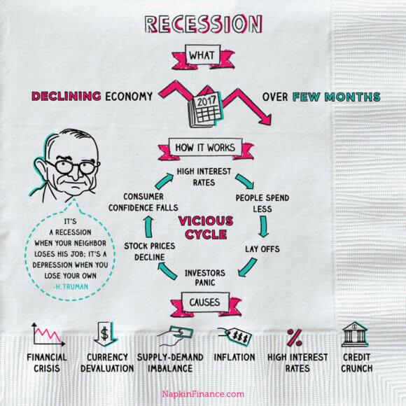 Recession-final