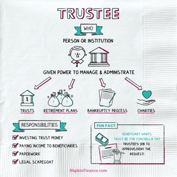 NapkinFinance-Trustee-Napkin-05-14-19-v05