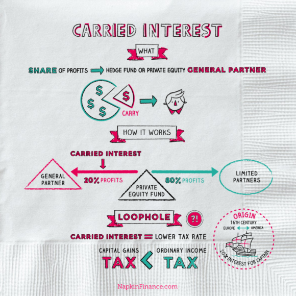 carried interest