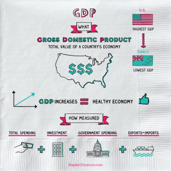 GDP-napkin