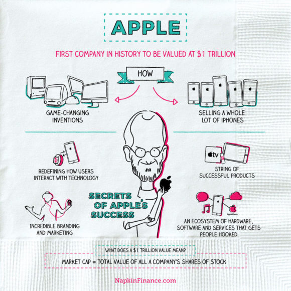 NapkinFinance-Apple-Napkin-27-08-2018-v01-1160x1160