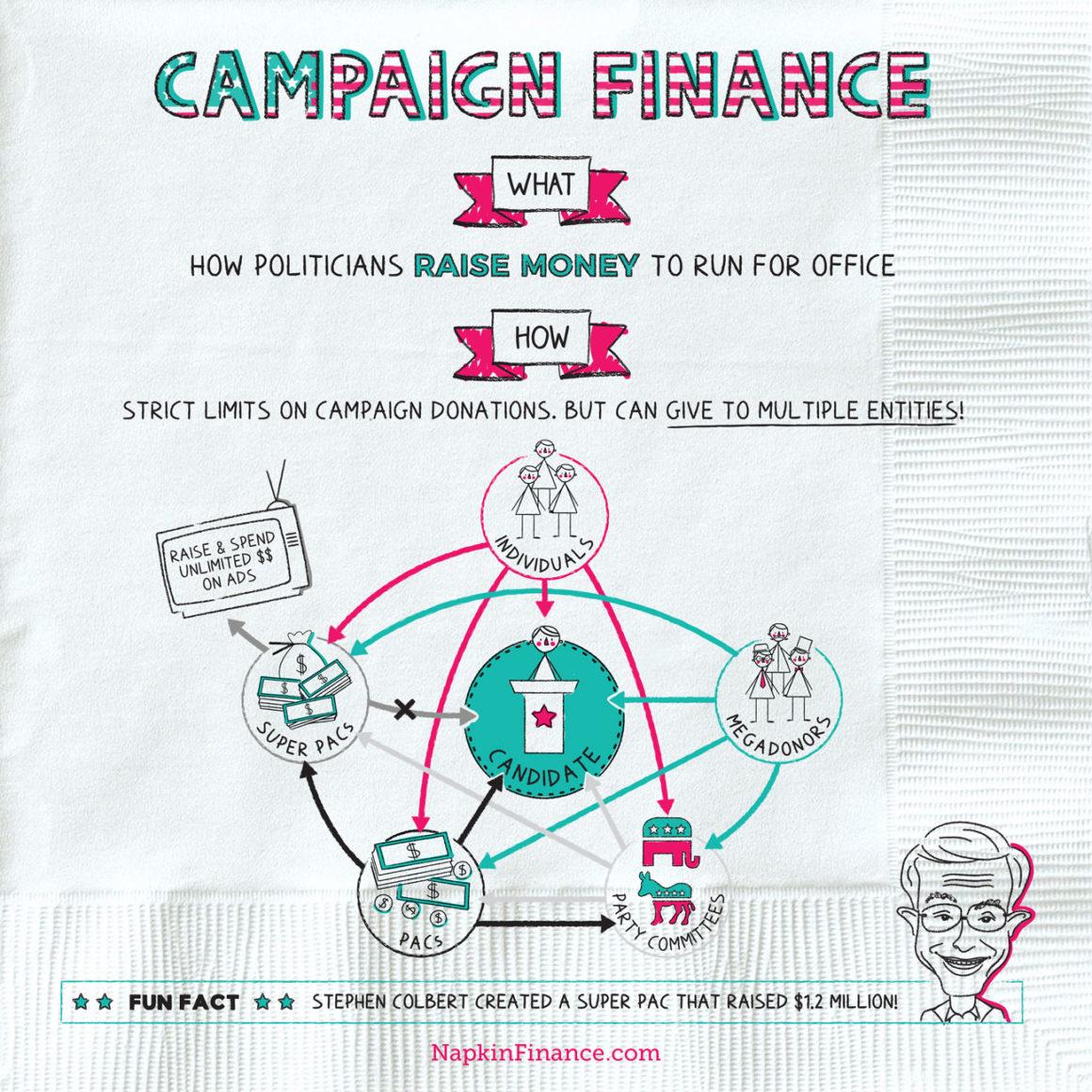 NapkinFinance-CampaignFinance-Napkin-04-24-19-v06