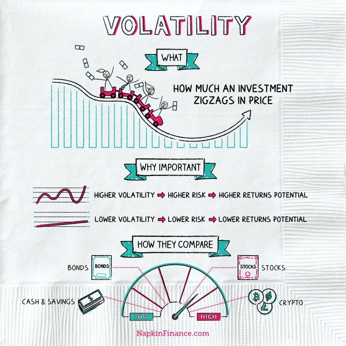 NapkinFinance-Volatility-Napkin-08-06-19-v02