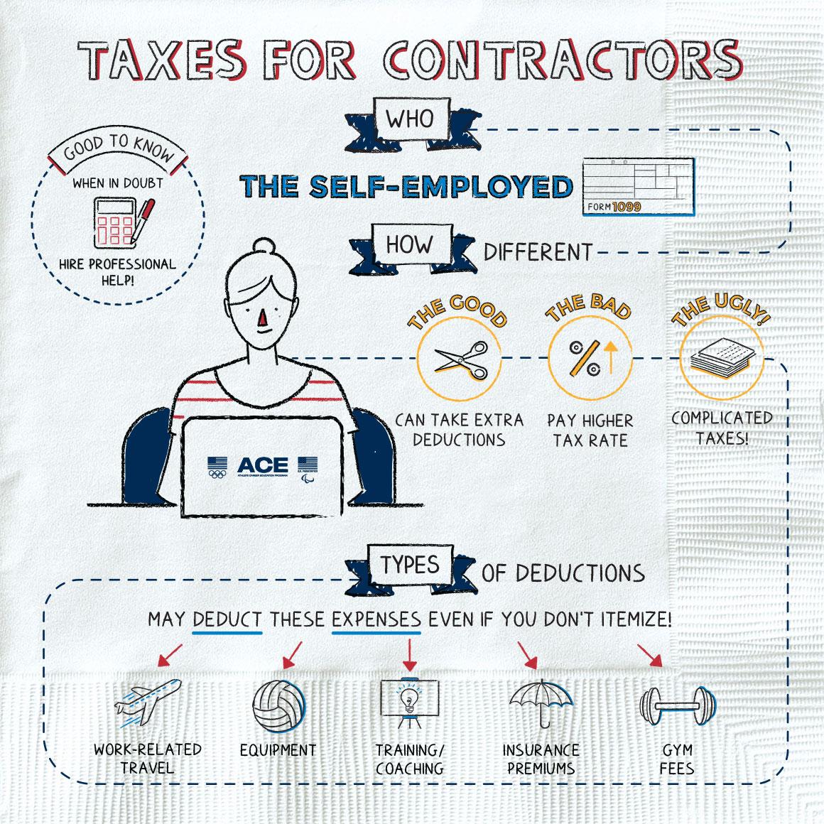 NapkinFinance-USOPC-Taxes-For-Contractors-Napkin-05-06-19-v04-1160x1160