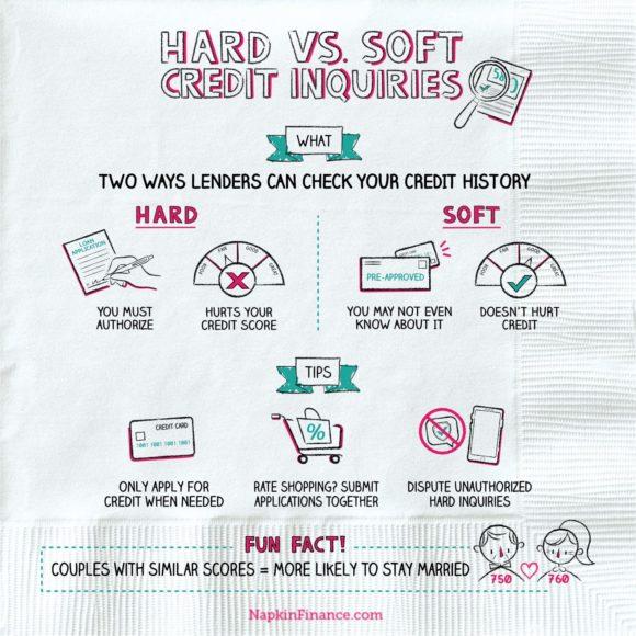 NapkinFinance-HardVsSoftCreditInquiries-Napkin