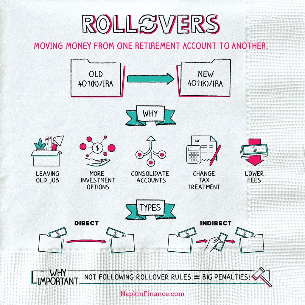 Rollovers_insta