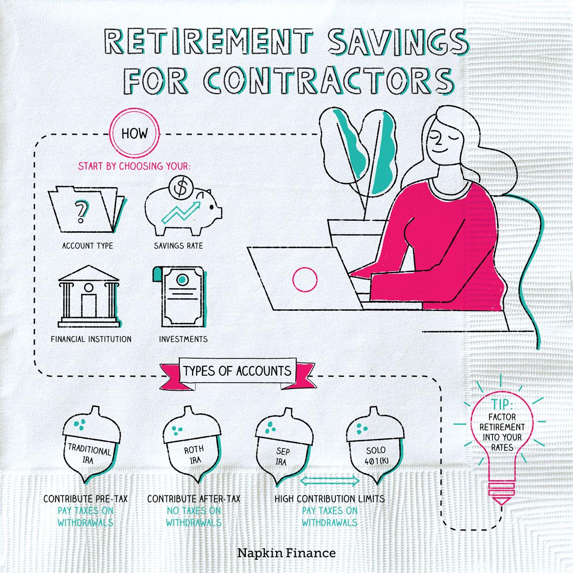 Retirement For Contractors