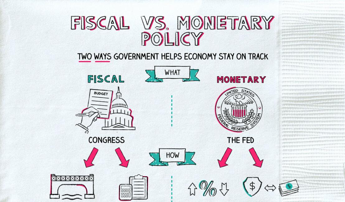 Fiscal Vs Monetary
