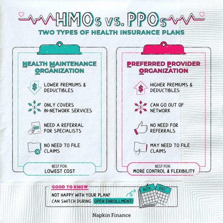 HMO vs PPO
