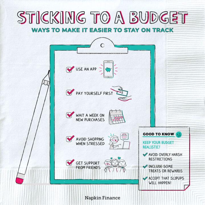 Sticking To A Budget