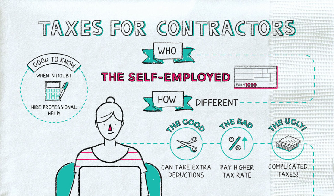 Taxes For Contractors